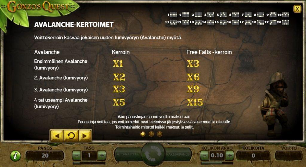 Gonzos Quest Avalance-Kertoimet