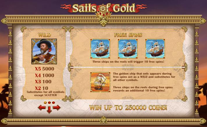 Sails of Gold ilmaiskierrokset